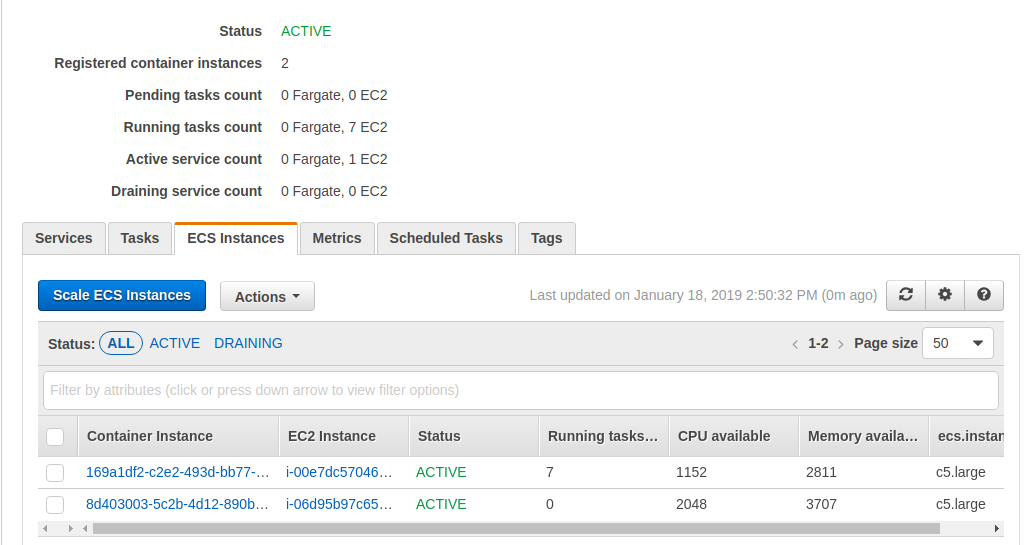 Improve cloud scalability with Amazon ECS task placement | nClouds