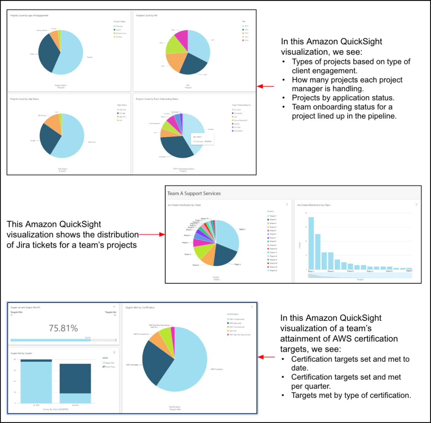 QuickSight visualizations